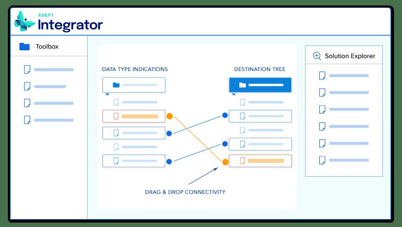 Integrator-DataMapper
