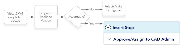 Configure-Workflow