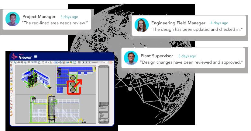 team members working on one platform
