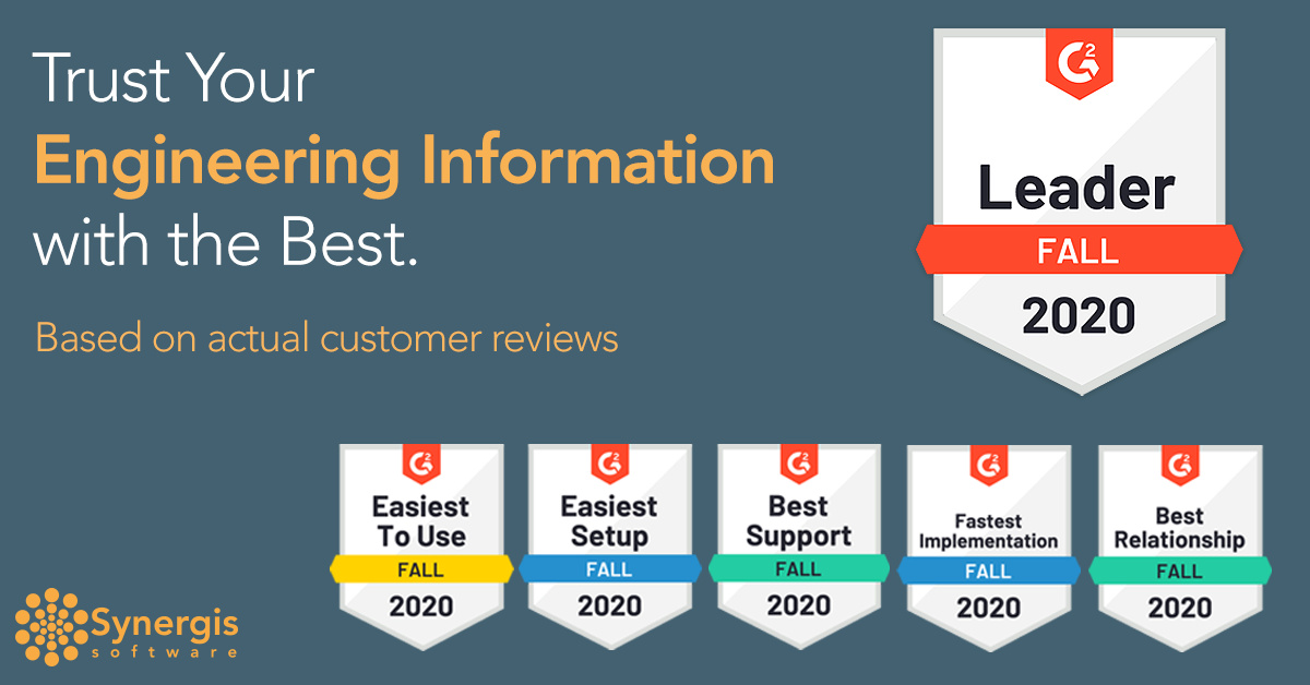 Why Customer Reviews Matter & G2's Fall 2020 Rankings